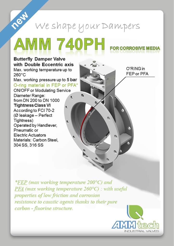 AMMtech AMM 740PH Series Datasheet