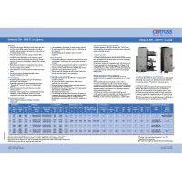 CERTUSS Universal TC Datasheet