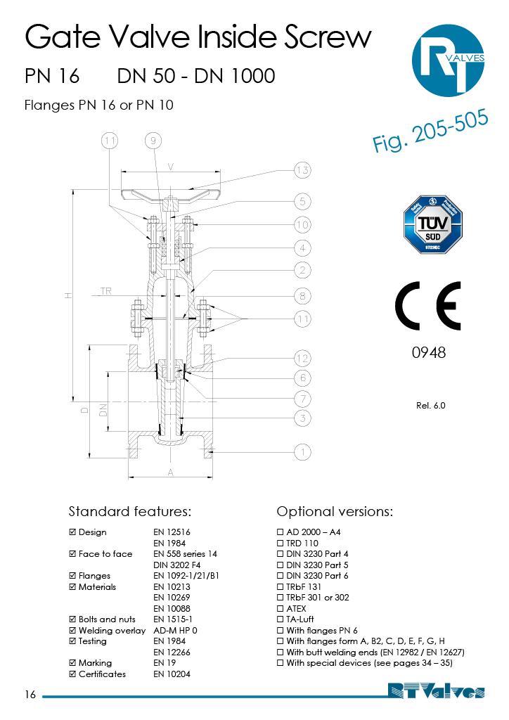 RT Valves 205-505 Series Datasheet